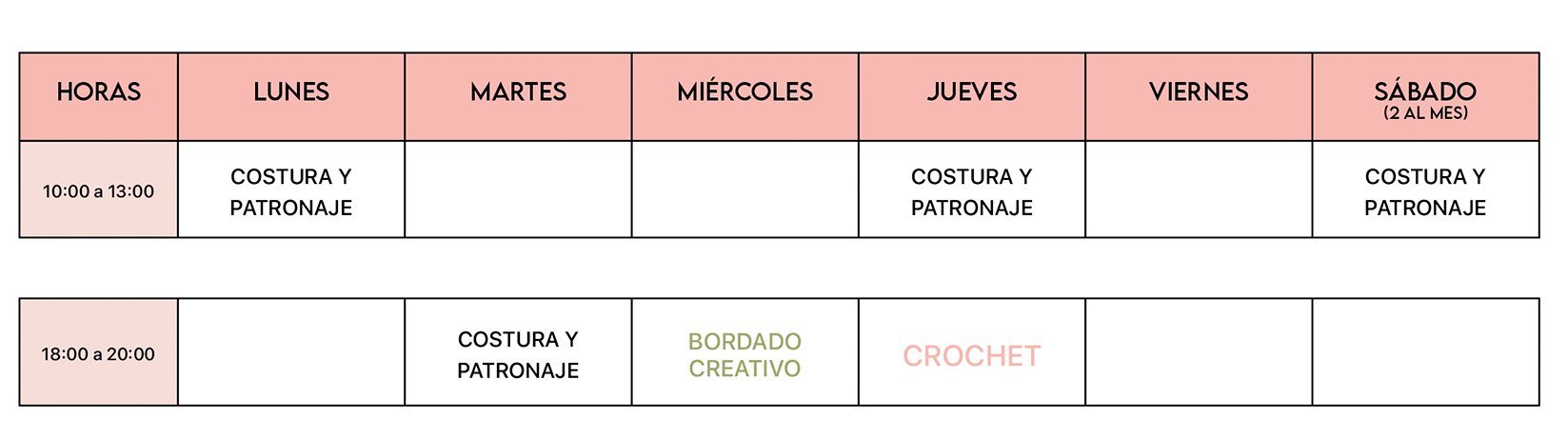 horario clases de costura
